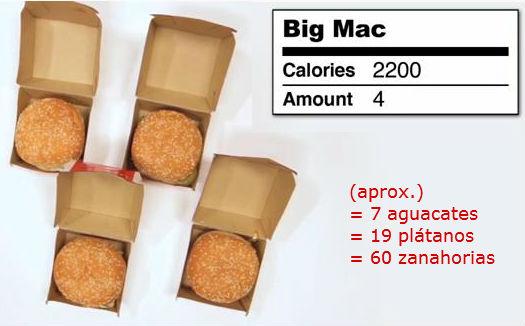 Comparativa de calorías con un ejemplo visual