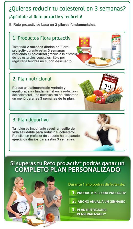 plan reducir colesterol